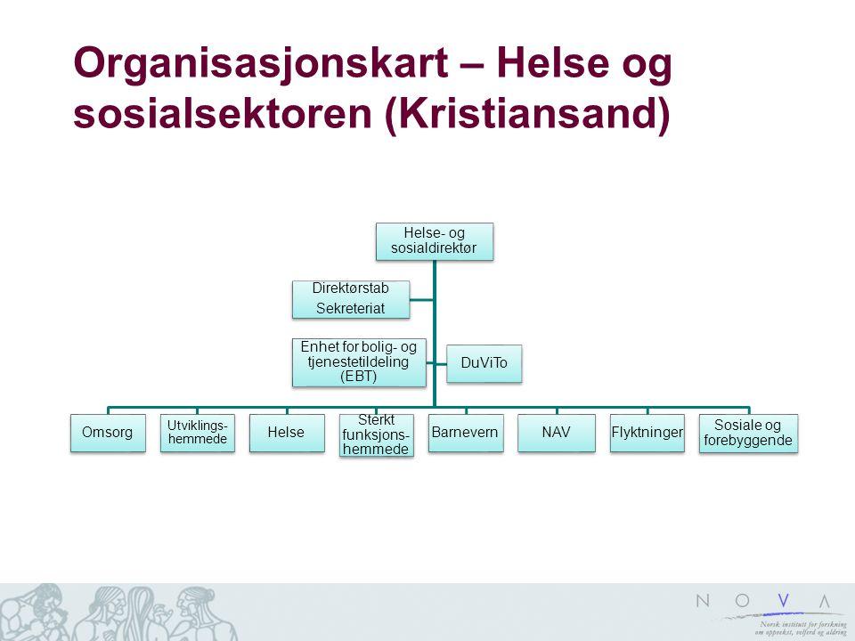 Organisasjonskart – Helse og sosialsektoren (Kristiansand)