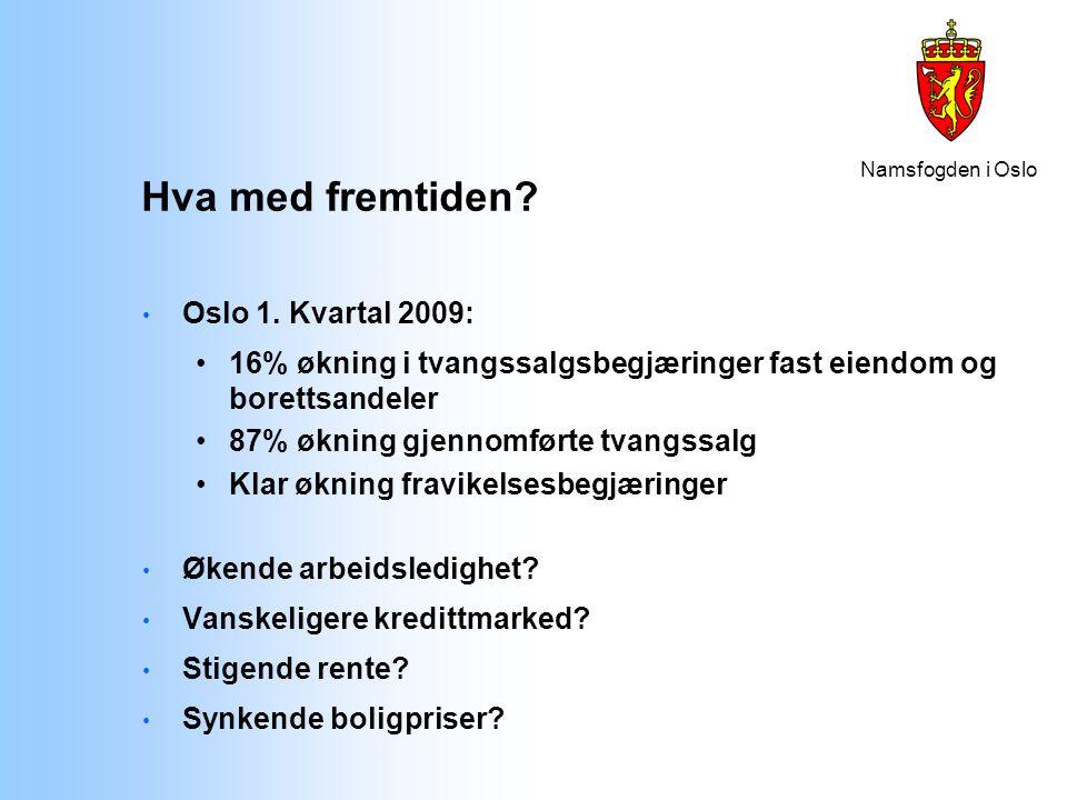 Hva med fremtiden Oslo 1. Kvartal 2009: