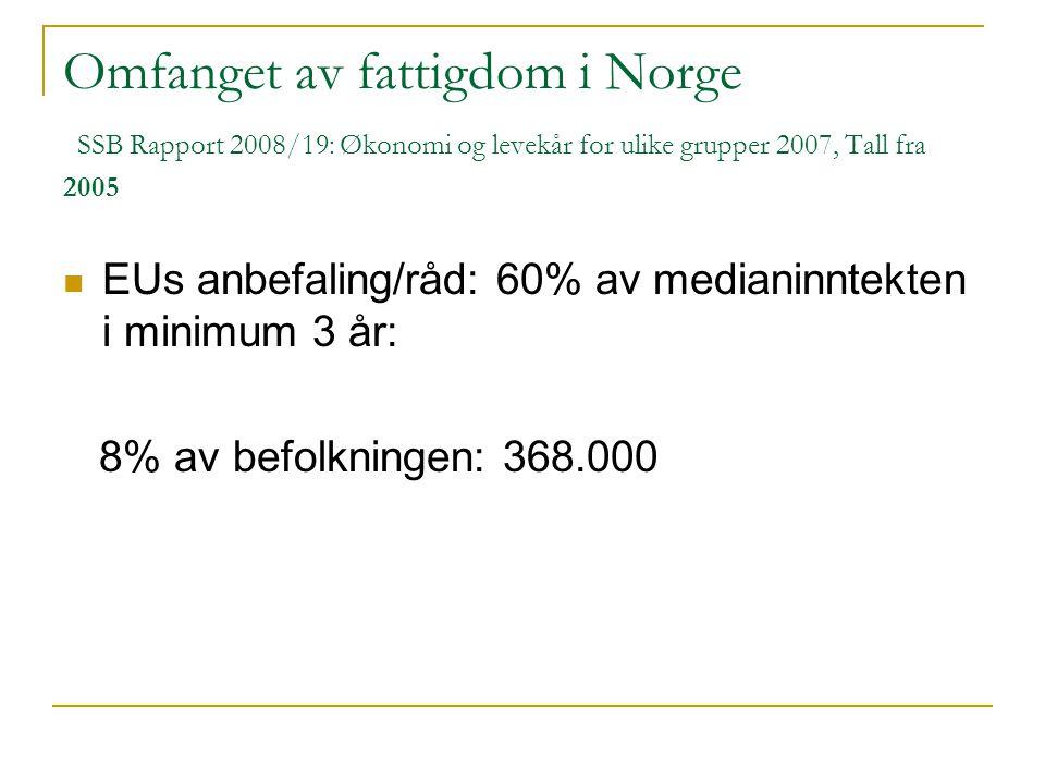 Omfanget av fattigdom i Norge SSB Rapport 2008/19: Økonomi og levekår for ulike grupper 2007, Tall fra 2005