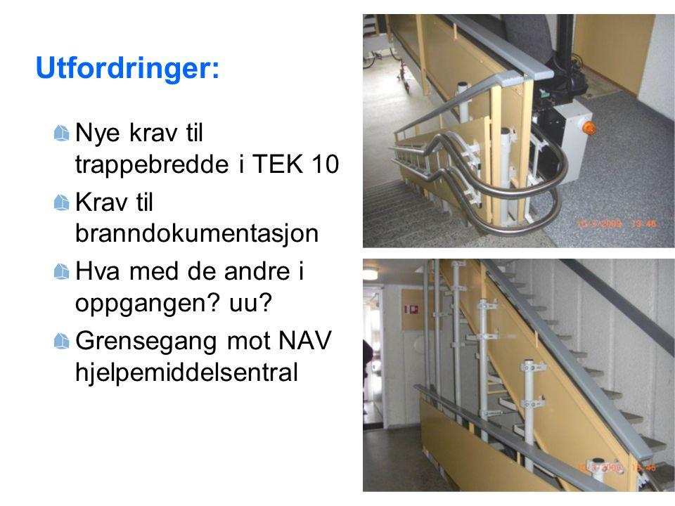 Utfordringer: Nye krav til trappebredde i TEK 10. Krav til branndokumentasjon. Hva med de andre i oppgangen uu