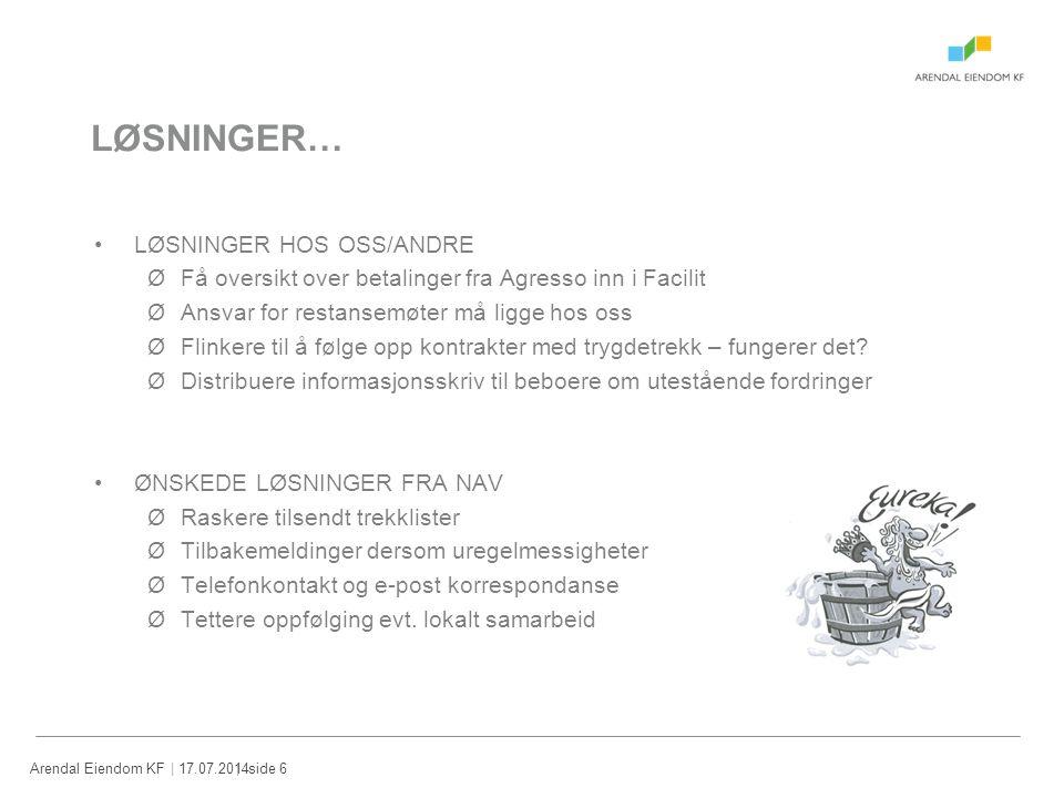 LØSNINGER… LØSNINGER HOS OSS/ANDRE