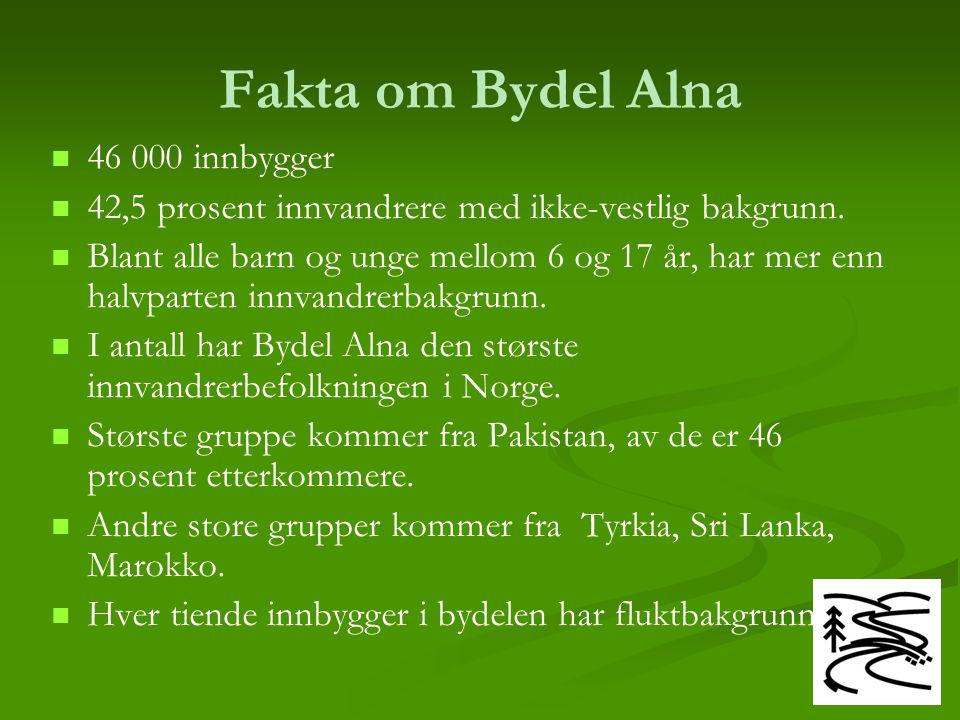 Fakta om Bydel Alna 46 000 innbygger