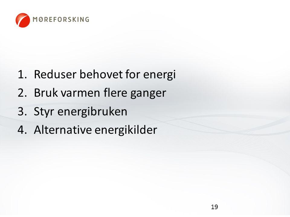 Reduser behovet for energi Bruk varmen flere ganger Styr energibruken