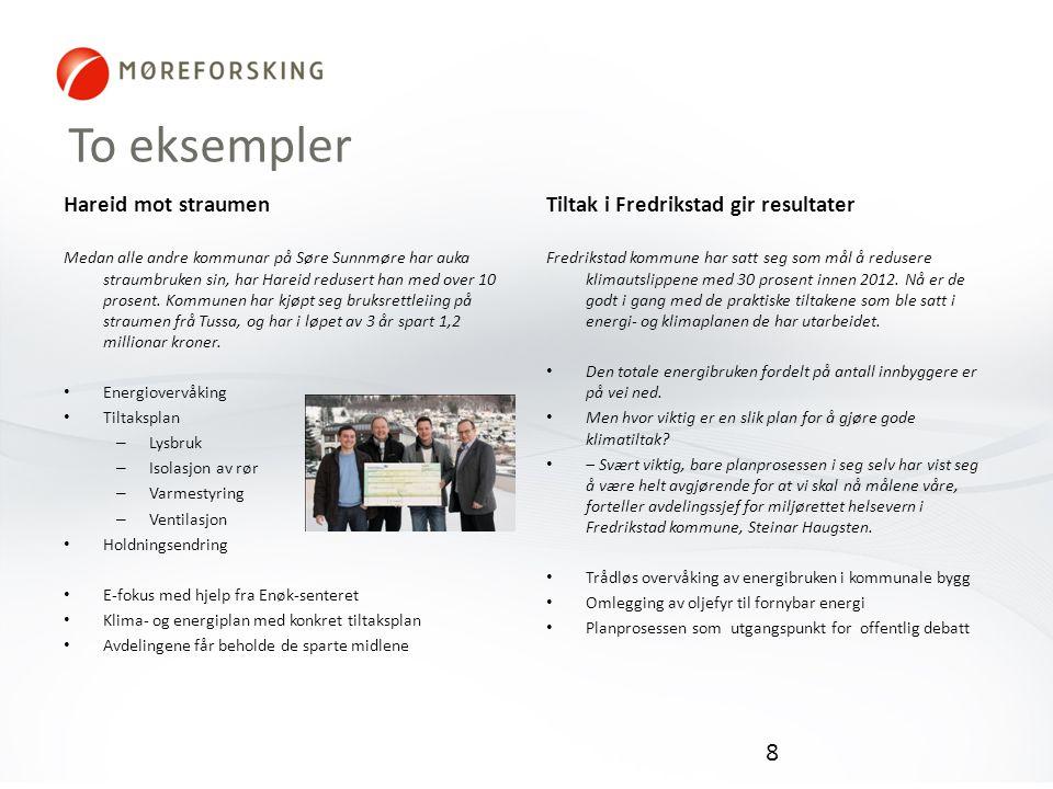 To eksempler Hareid mot straumen Tiltak i Fredrikstad gir resultater