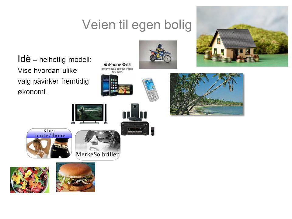 Veien til egen bolig Idè – helhetlig modell: Vise hvordan ulike