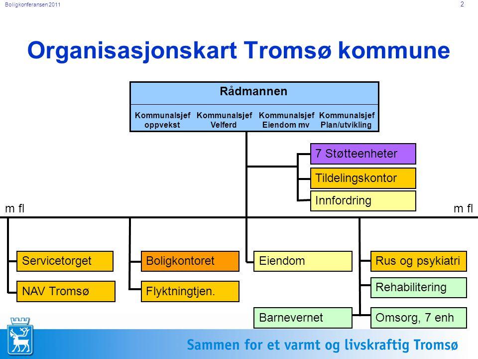 Organisasjonskart Tromsø kommune