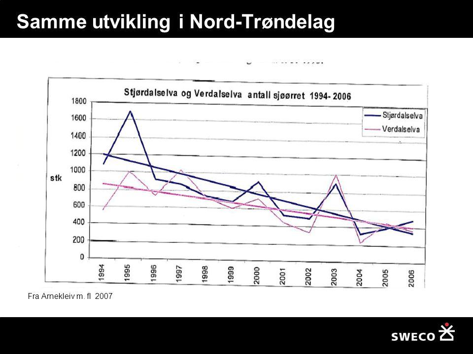 Samme utvikling i Nord-Trøndelag