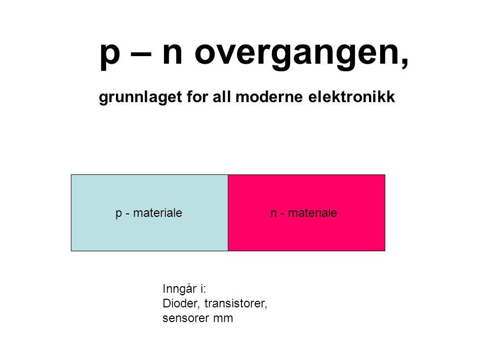 p – n overgangen, grunnlaget for all moderne elektronikk p - materiale