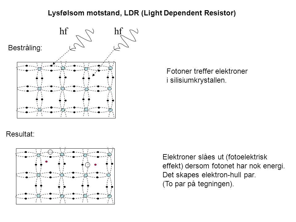 hf hf Lysfølsom motstand, LDR (Light Dependent Resistor) Bestråling: