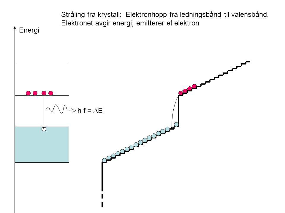 Stråling fra krystall: Elektronhopp fra ledningsbånd til valensbånd