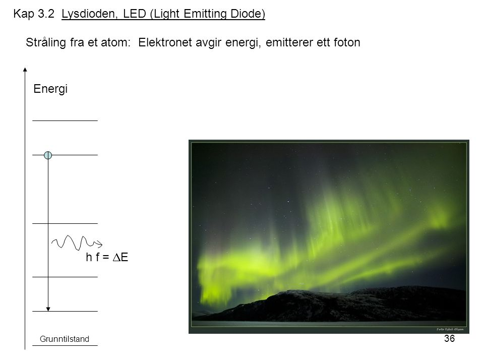 Kap 3.2 Lysdioden, LED (Light Emitting Diode)