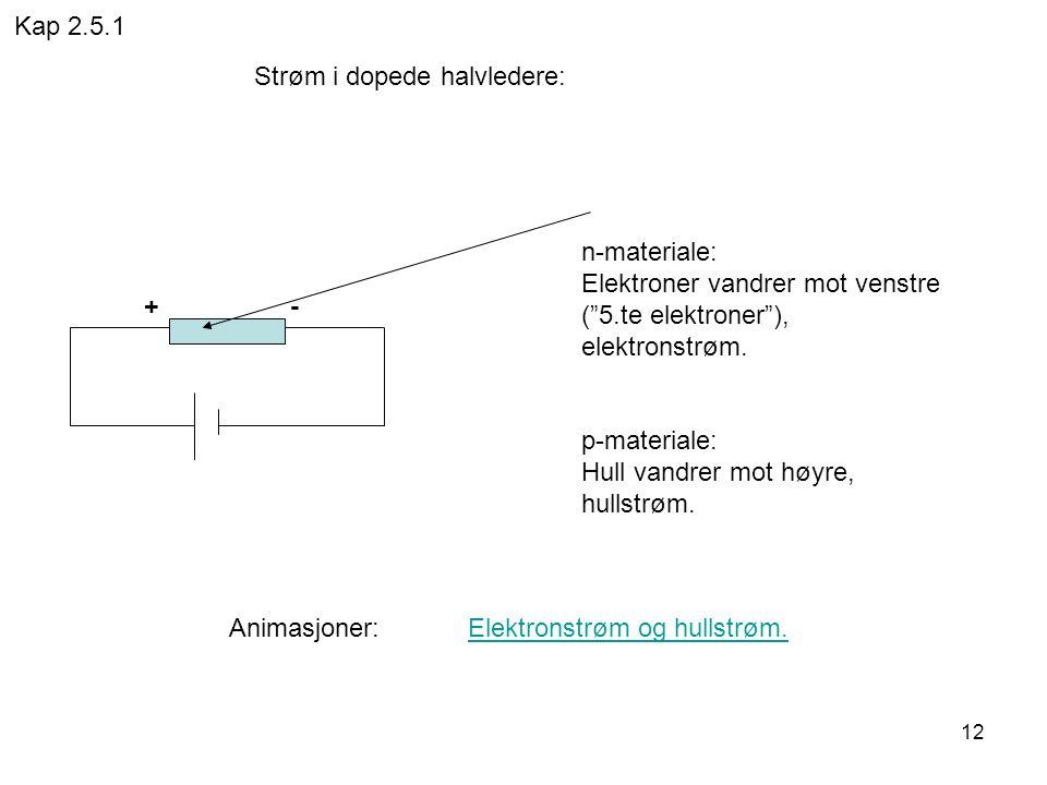 Kap 2.5.1 Strøm i dopede halvledere: n-materiale: Elektroner vandrer mot venstre. ( 5.te elektroner ),