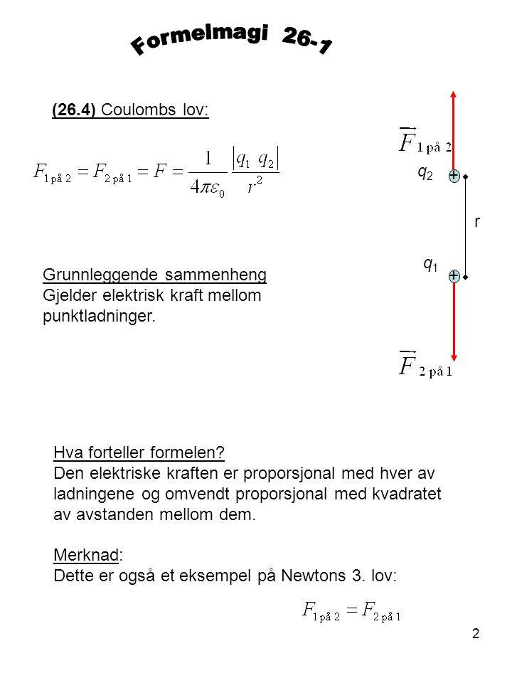 Formelmagi 26-1 (26.4) Coulombs lov: q2 + r q1