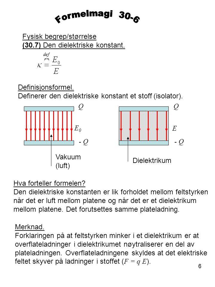 Formelmagi 30-6 Fysisk begrep/størrelse (30.7) Den dielektriske konstant.