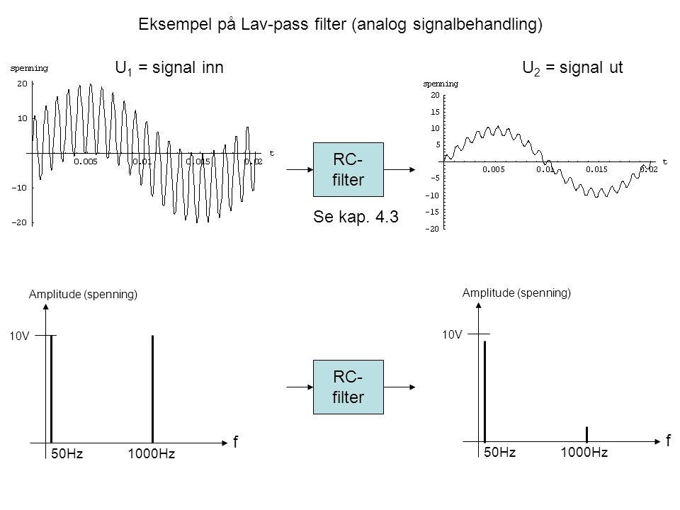 Eksempel på Lav-pass filter (analog signalbehandling)