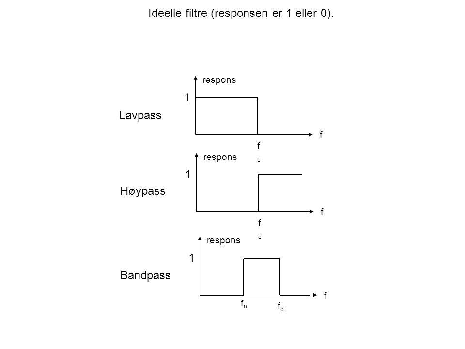 Ideelle filtre (responsen er 1 eller 0).