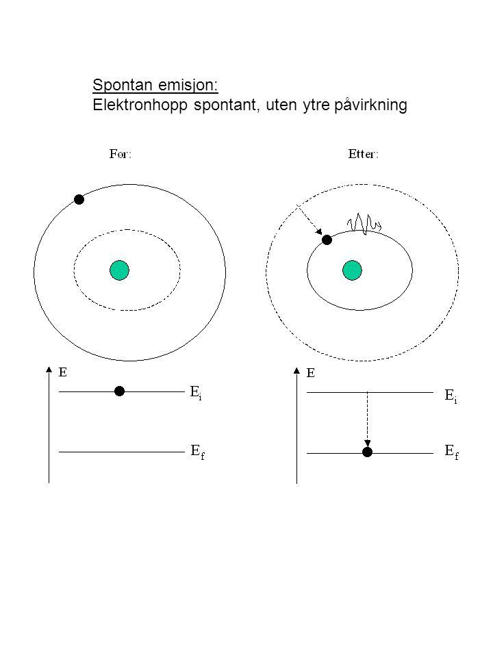 Spontan emisjon: Elektronhopp spontant, uten ytre påvirkning