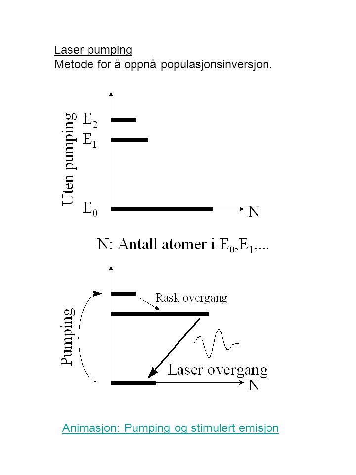 Laser pumping Metode for å oppnå populasjonsinversjon.