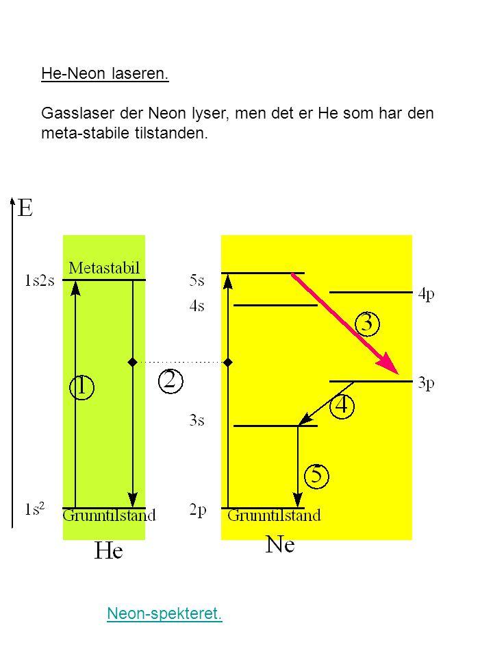 He-Neon laseren. Gasslaser der Neon lyser, men det er He som har den