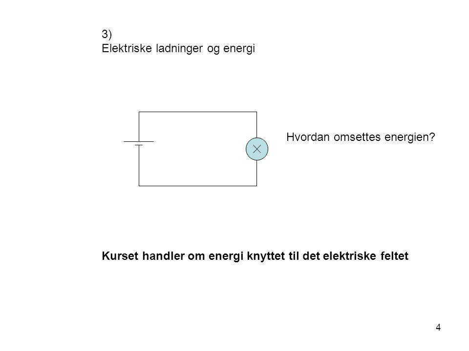 3) Elektriske ladninger og energi. Hvordan omsettes energien.