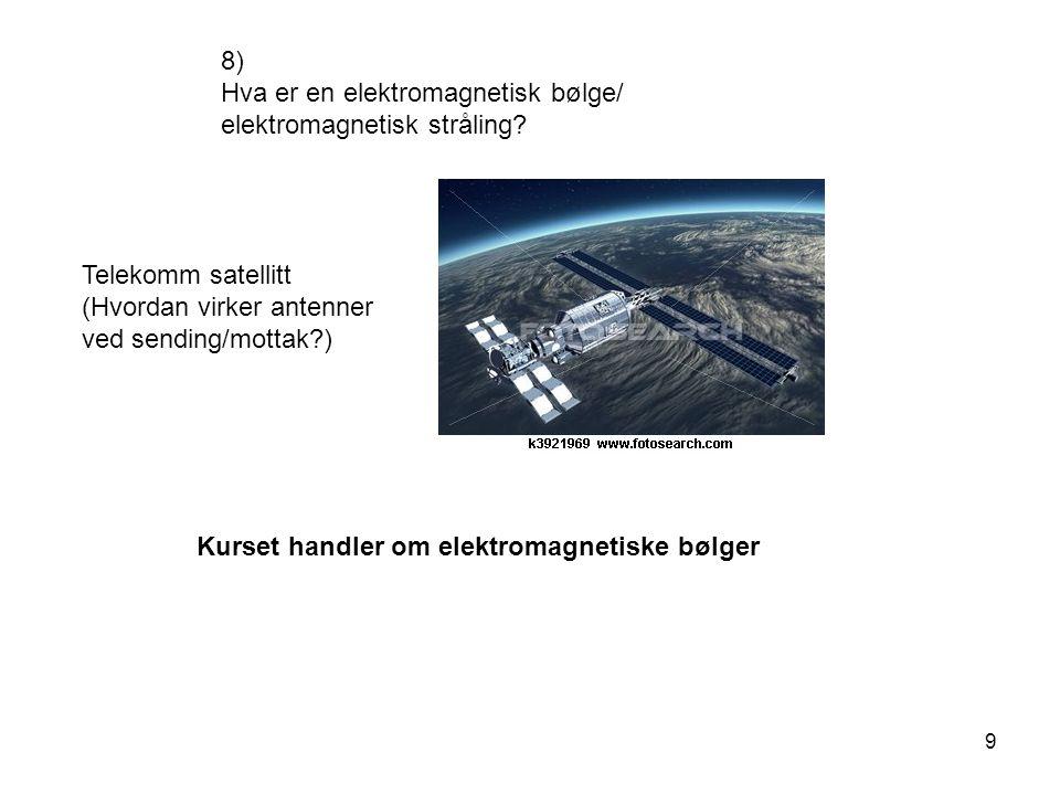8) Hva er en elektromagnetisk bølge/ elektromagnetisk stråling Telekomm satellitt. (Hvordan virker antenner.
