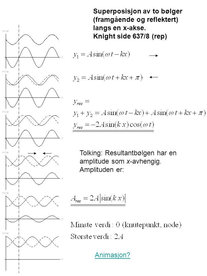 Superposisjon av to bølger (framgående og reflektert) langs en x-akse.