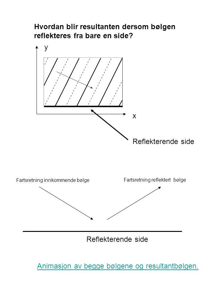 Hvordan blir resultanten dersom bølgen reflekteres fra bare en side