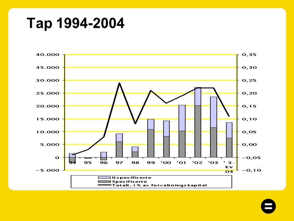 Tap 1994-2004