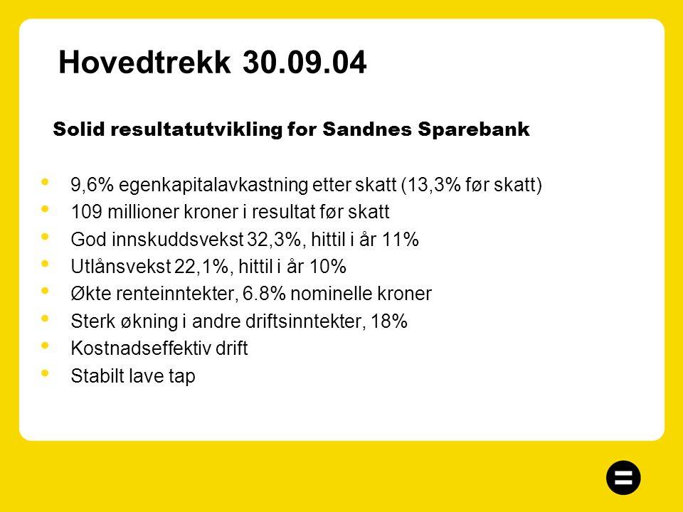 Hovedtrekk 30.09.04 Solid resultatutvikling for Sandnes Sparebank