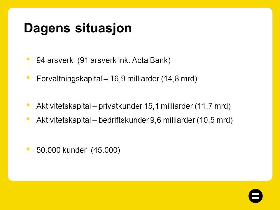 Dagens situasjon 94 årsverk (91 årsverk ink. Acta Bank)