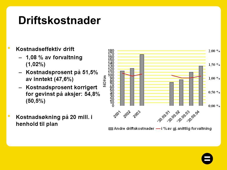 Driftskostnader Kostnadseffektiv drift 1,08 % av forvaltning (1,02%)