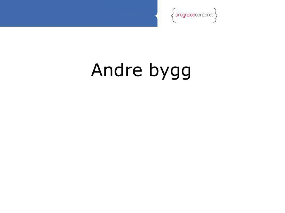Andre bygg