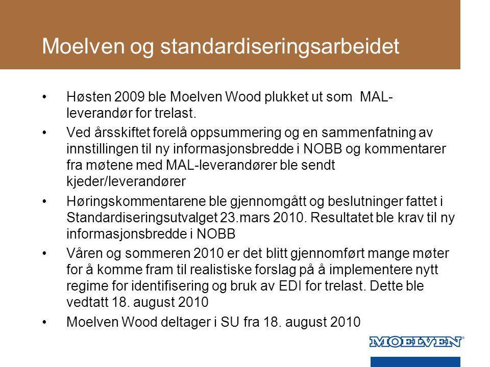 Moelven og standardiseringsarbeidet