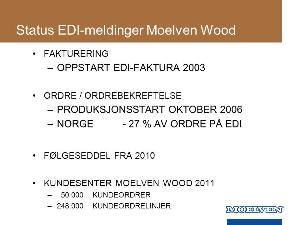 Status EDI-meldinger Moelven Wood