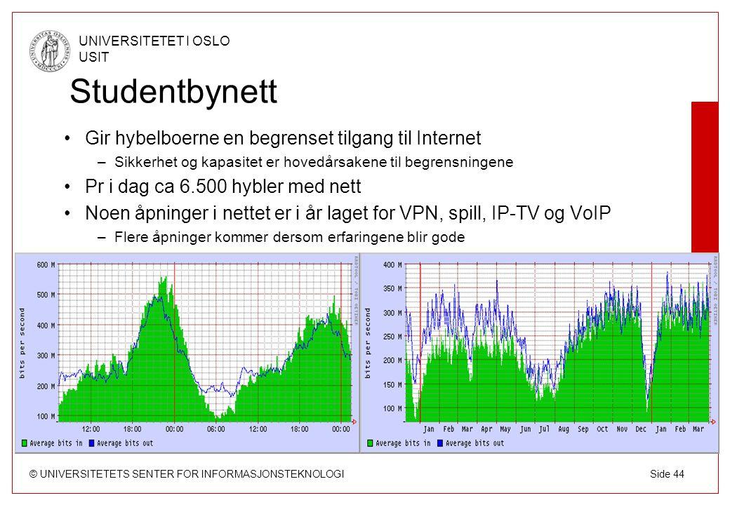Studentbynett Gir hybelboerne en begrenset tilgang til Internet