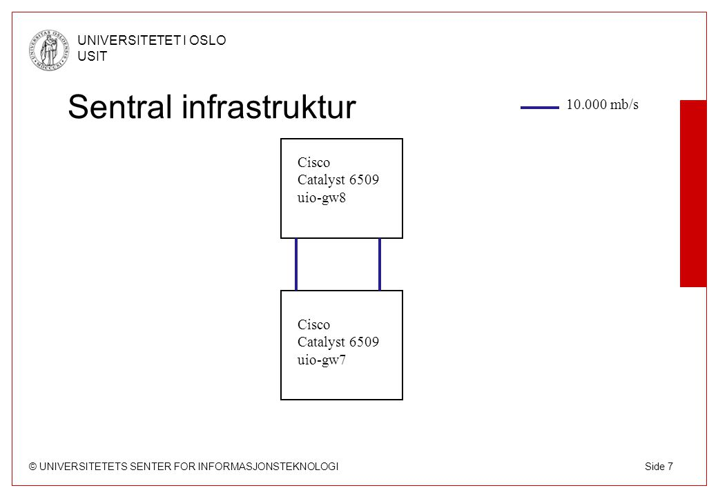 Sentral infrastruktur