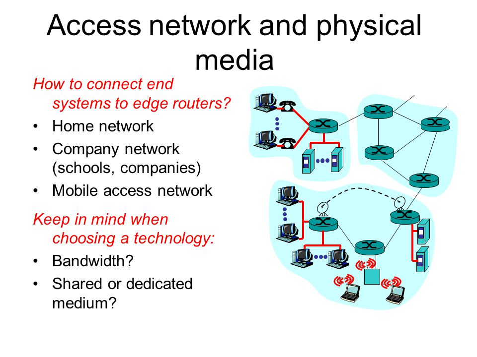Access network and physical media