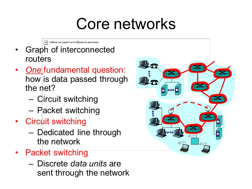 Core networks Graph of interconnected routers
