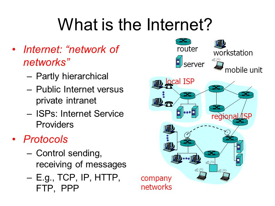 What is the Internet Internet: network of networks Protocols
