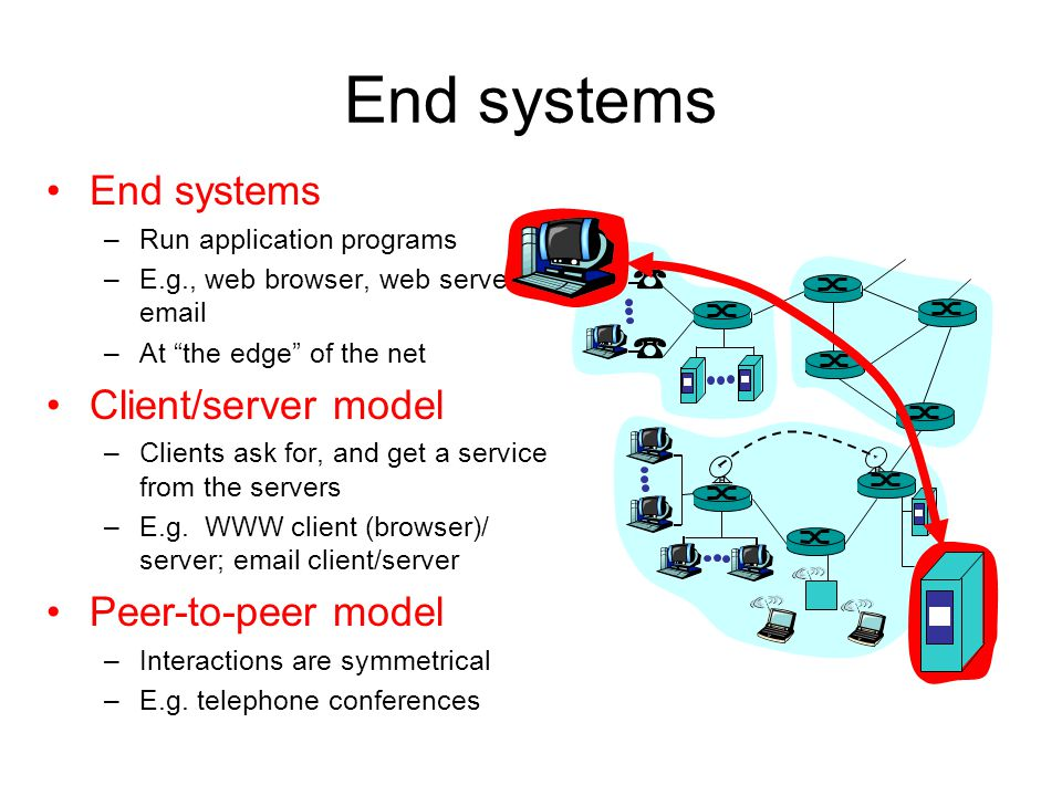 End systems End systems Client/server model Peer-to-peer model