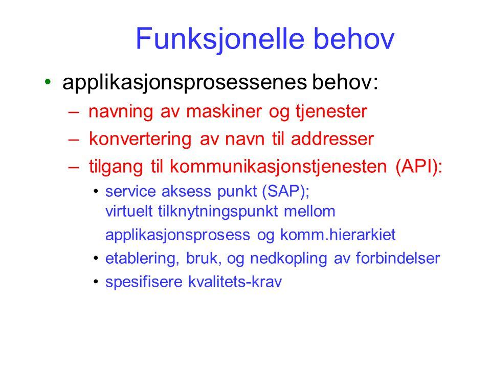 Funksjonelle behov applikasjonsprosessenes behov:
