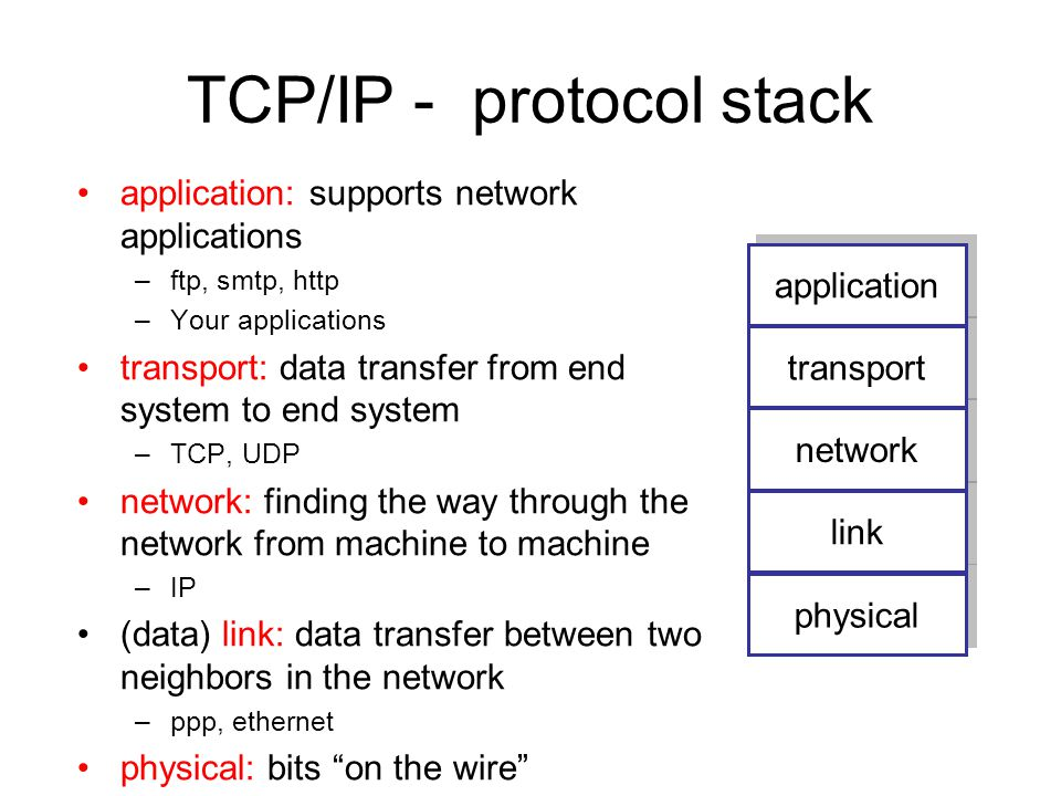 TCP/IP - protocol stack