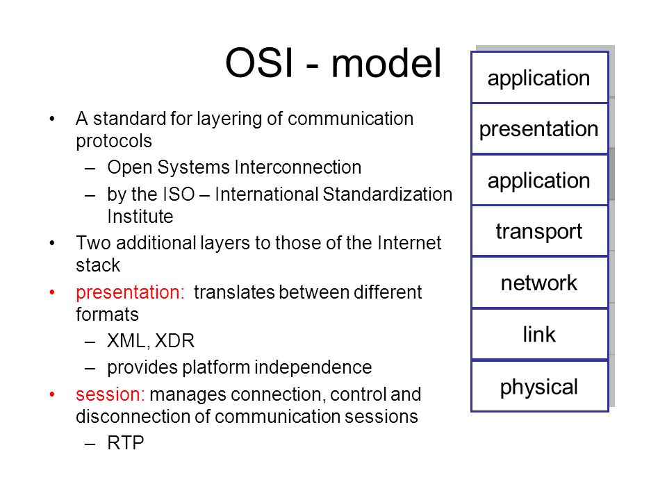 OSI - model application presentation application session transport