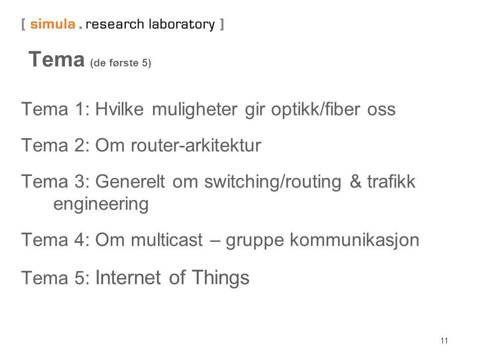 Tema (de første 5) Tema 1: Hvilke muligheter gir optikk/fiber oss