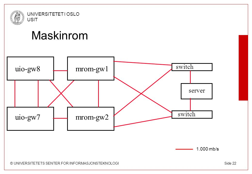 Maskinrom uio-gw8 mrom-gw1 uio-gw7 mrom-gw2 switch server switch