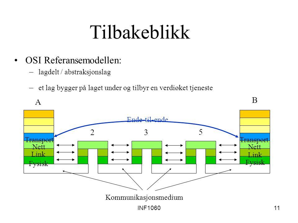Tilbakeblikk OSI Referansemodellen: A B 2 3 5