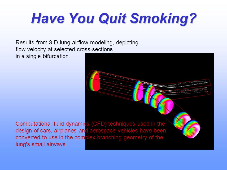 Have You Quit Smoking