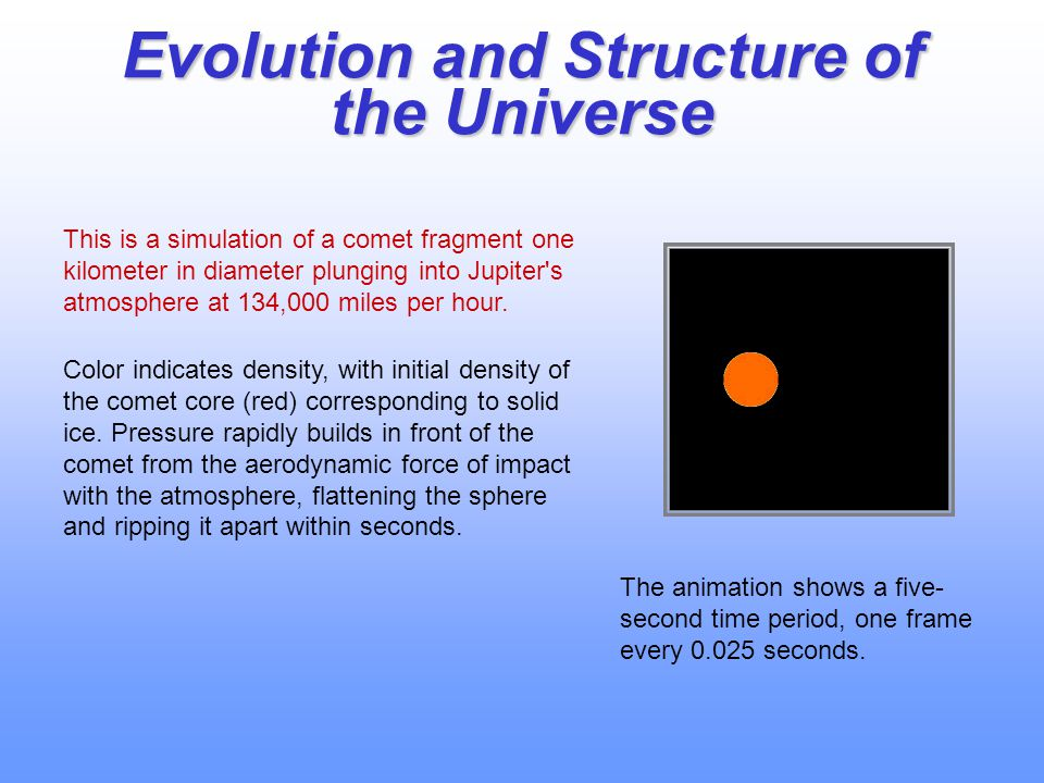 Evolution and Structure of the Universe