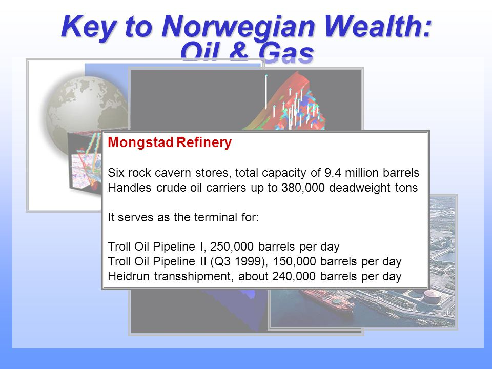 Key to Norwegian Wealth: Oil & Gas
