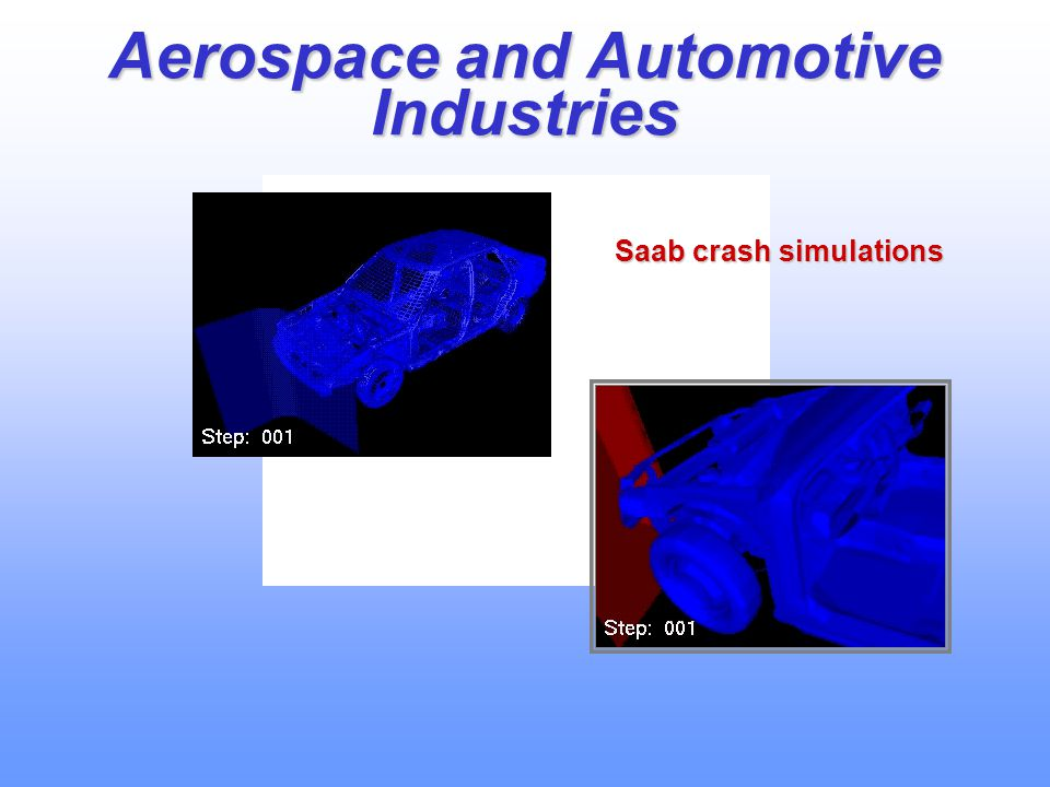 Aerospace and Automotive Industries